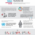 Fast Facts about UNHLM on TM
